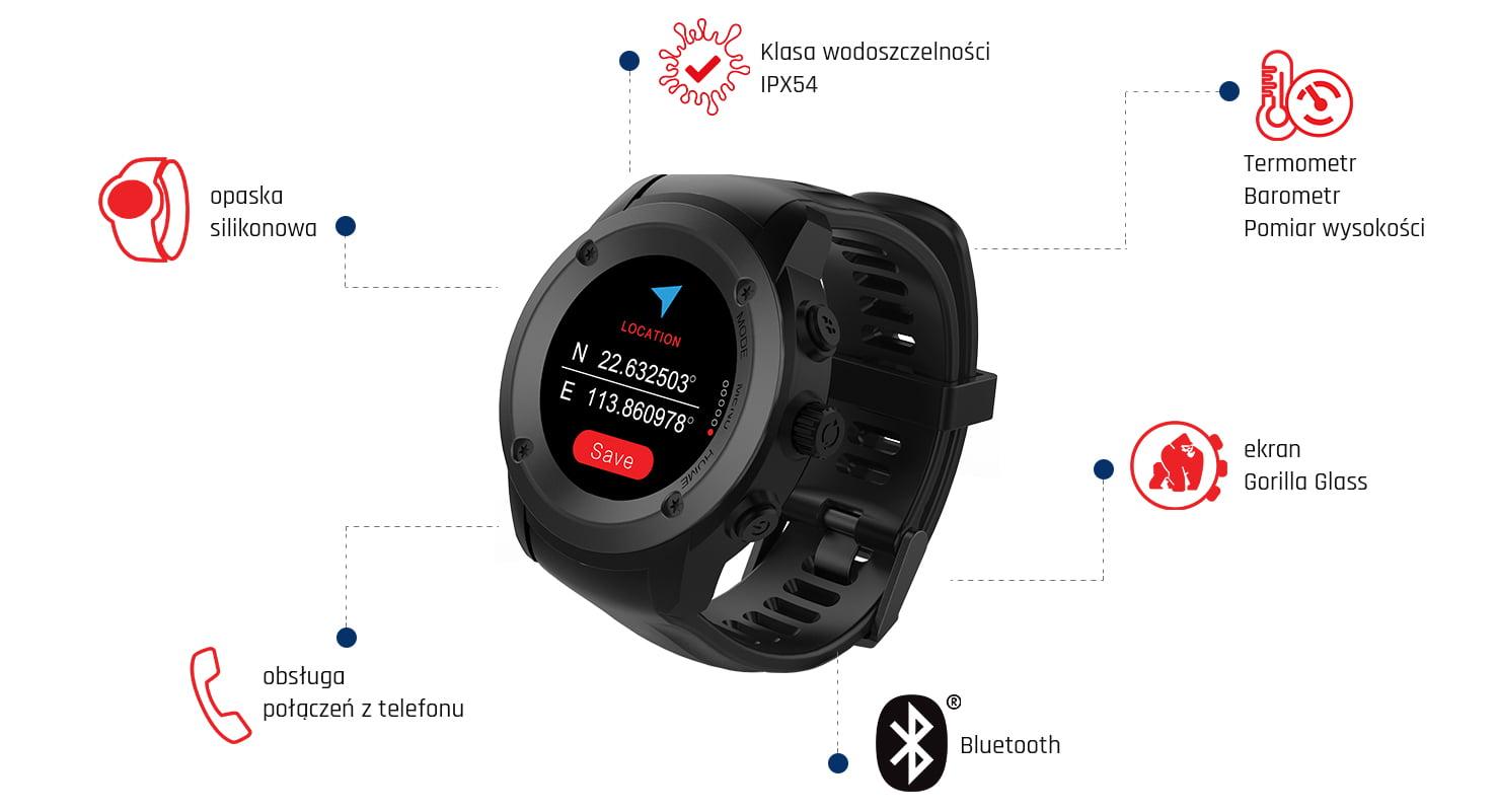 Możesz wybrać z dowolnych funkcji w smartwatchu.