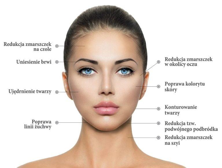 hifu - ultrafioler zabieg na twarz