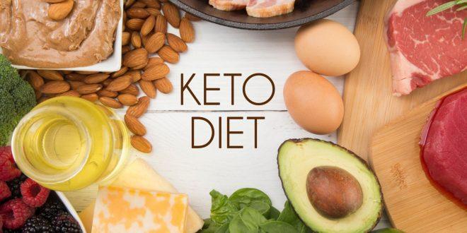 Jakie są zasady diety ketogenicznej oraz jaki jest jadłospis na diecie ketogenicznej.
