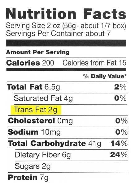 Tłuszcze trans na etykietach produktów.