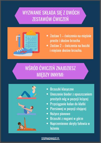 plan treningowy PDF - płaski brzuch przykład