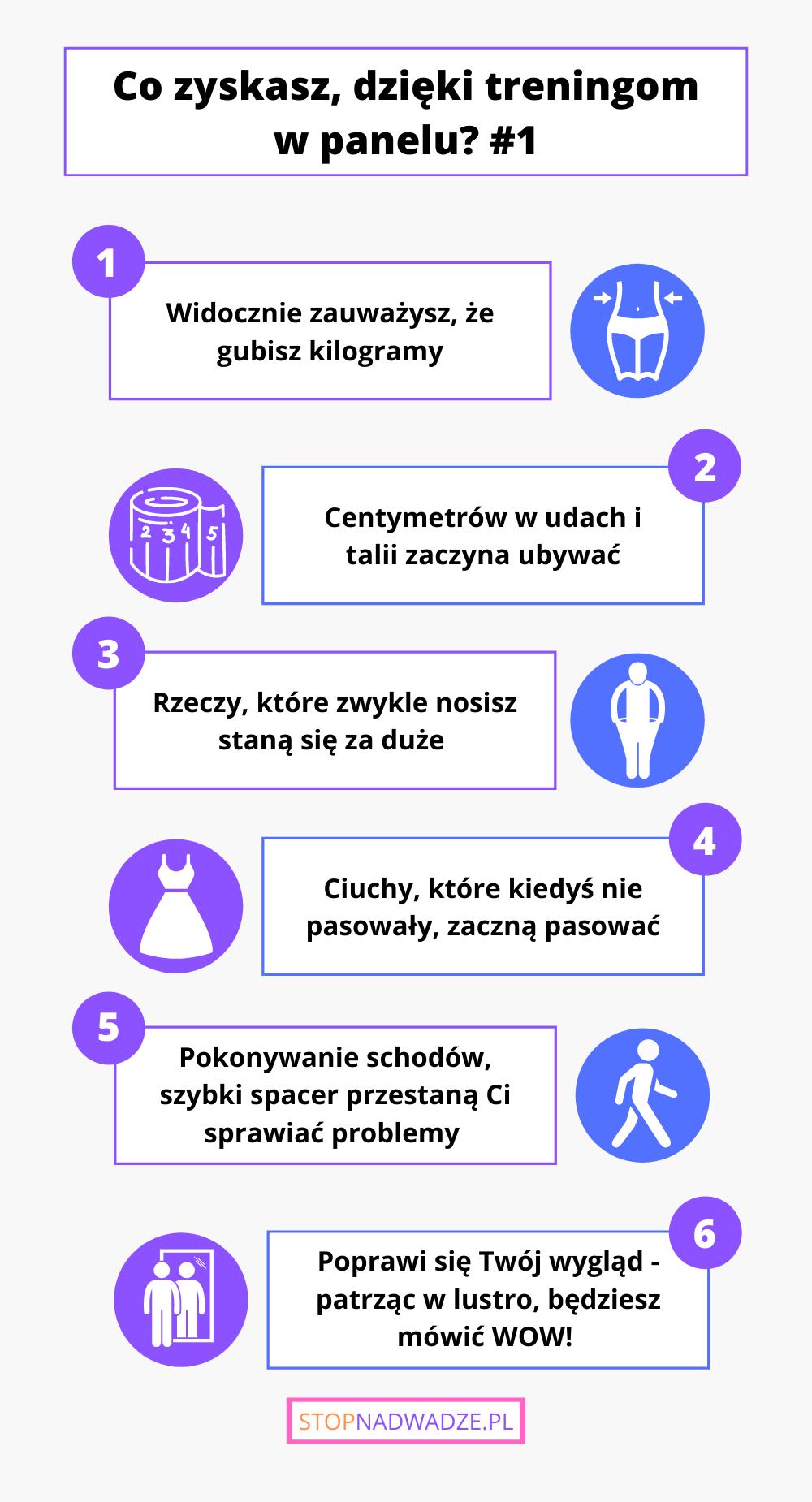 Infografika przedstawiajca powody dlaczego warto uprawiać sport w domu i dbać o swoje zdrowie.