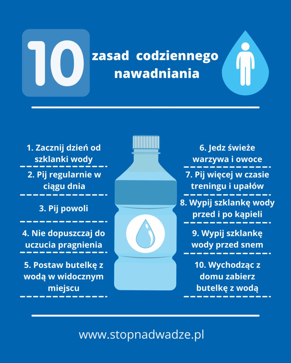 O czym pamiętać przy codziennym piciem wody. 10 zasad codziennego nawadniania zebrane na infografice.