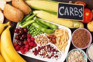 Źródła węglowodanów w pożywieniu.